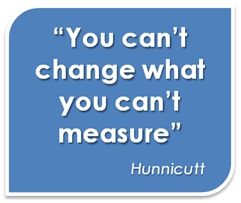 you cant change what you cant measure